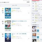 Yahoo!映画ユーザー評価ランキング第一位!&ロングラン上映決定!『なつやすみの巨匠』